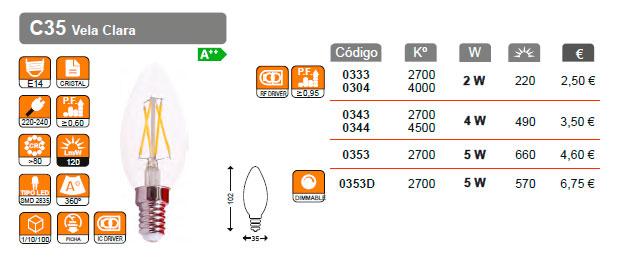 serie filamento c35 clara