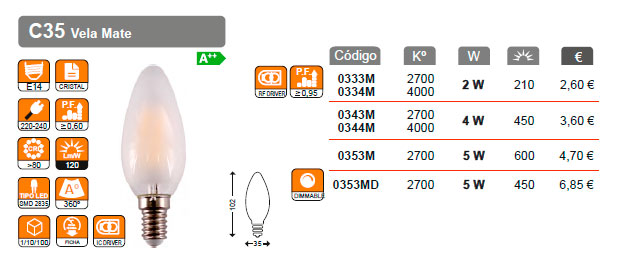 serie filamento vela c35 mate
