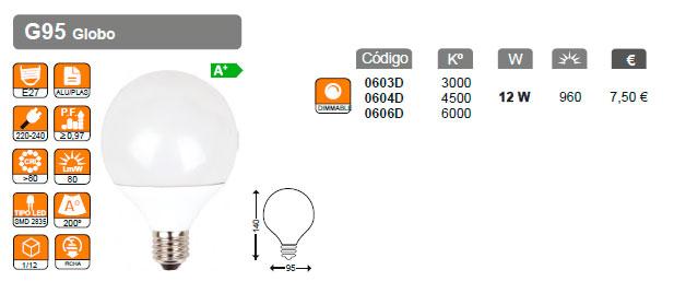 globo estandar blanco g95